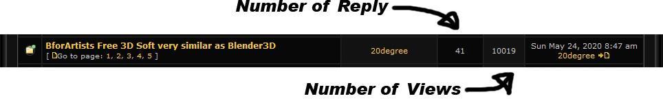 More then 10000 Views
